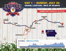 Sunday Route Map